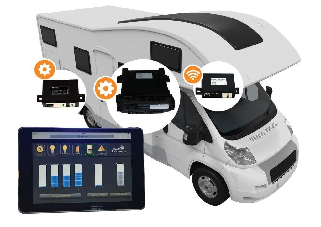 Smart Caravan Power Management Solution