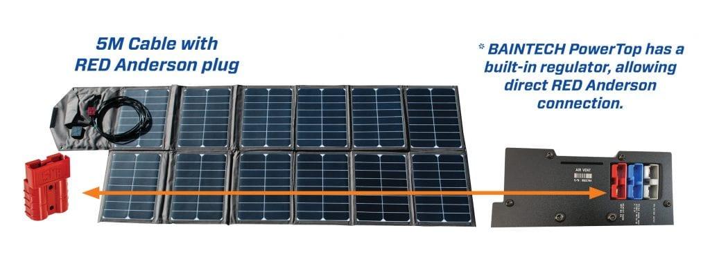 Baintuff 180w solar blanket