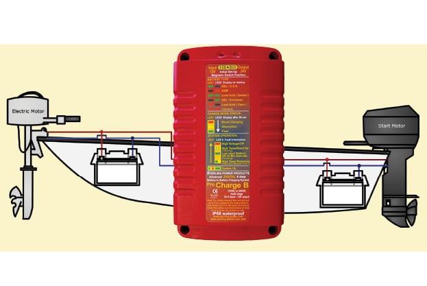Battery to Battery Charging for your Boat